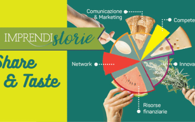 IMPRENDIstorie – Share & Taste
